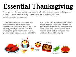thanksgiving day 2013 calendar divascuisine