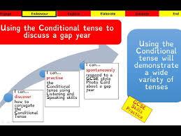 viva gcse module 7 un ano sabatico lesson 1 by hi1973