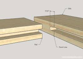 how to make my own cabinet doors how to build diy shaker cabinet doors easy saws on skates