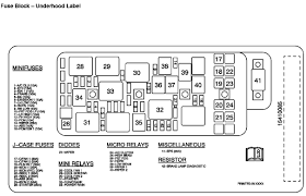 fuse location besides 1998 chevy malibu wiring diagram on chevy