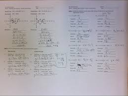 Graphing Functions Worksheet Graphing Trig Functions Worksheet Worksheets For Dropwin