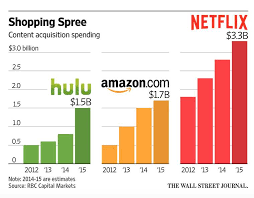 how does netflix pay studios what the streaming giant does to