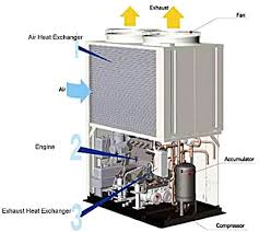 pompa di calore interna come condizionare l d estate risparmiando con le pompe di