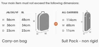 australian airlines u0027 carry on baggage limits and what they mean