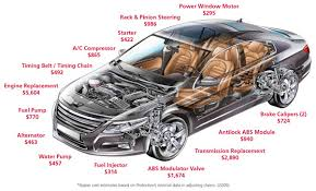 Auto Engine Repair Estimates by Portland Car Warranty