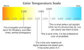 light bulb color spectrum light temperature chart scribblekids org