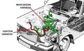 volvo wiring harness volvo wiring diagrams instruction