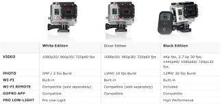 amazon black friday deal gopro silver buy go pro hero3 drones for sale drones den