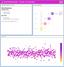 Exles Of Dashboards In Excel by Create A Python Powered Dashboard In 10 Minutes
