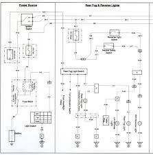toyota land cruiser 1996 electrical wiring diagram series prado 1999