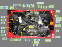 porsche 911 engine number 7 best gender images on engine gender and honda accord
