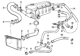 e36 bmw m43 engine diagram bmw e36 m50 wiring diagram odicis