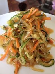 Raw Food Dinner Ideas Great Info On Raw Kelp Noodles Dinner Ideas Pinterest Kelp