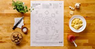 programme cuisine ikea ikea marketing strategy roundpeg indianapolis