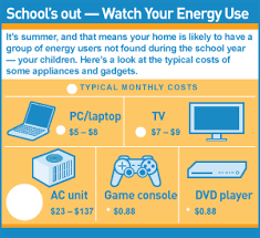 energy saving tips for summer school s out summer savings and safety tips from pg e pg e currents