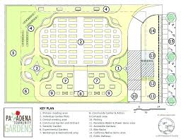 Herb Garden Layout Garden Layout Plan Vegetable Garden Layout Herb Garden Plans
