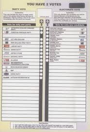 sistemas electorales u2014