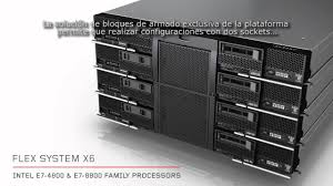 lenovo flex system enterprise chassis video tour youtube