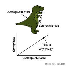 T Rex Unstoppable Meme - top 10 des trucs qu un t rex ne peut pas faire parce que pas de