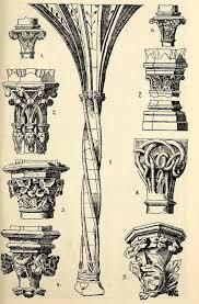style columns pinteres
