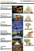 Landscape Lighting Techniques Landscape Lighting Design Guide Lightandwiregallery