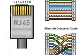 cat5 rj45 wiring diagram rolr wiring diagram images