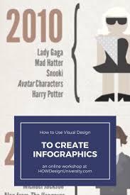 72 best infographics images on pinterest infographics workshop