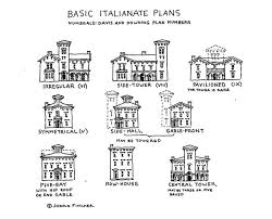 italianate house plans 100 historic home plans gorgeous house modern italianate container