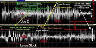 lexus rc f exhaust sound magnaflow exhausts clublexus lexus forum discussion