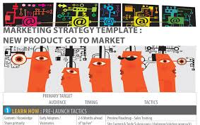 marketing strategy template based on the product adoption