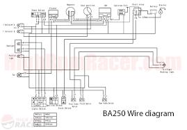 polaris scrambler 90 wiring diagram saleexpert me