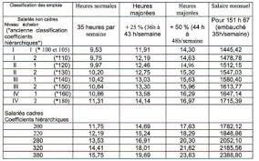 chambre d agriculture 18 chambre d agriculture offre d emploi 14 asso salariesagricoles46