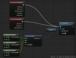 Where Can I Find Blueprints For My House C And Blueprints Unreal Engine