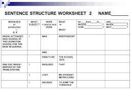sentence structure worksheet 2 name table 2b adapted from