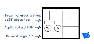 Laundry Room Cabinet Height Laundry Room Dimensions
