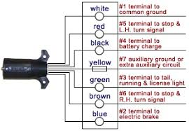 trailer brake controller information diagram of a cool wiring