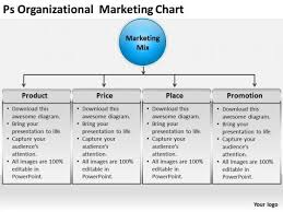 consulting powerpoint template ps organizational marketing chart