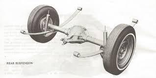 steves camaro steve s camaro parts steve s camaro parts 1967 camaro rear