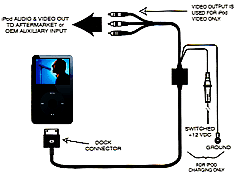 ipod to rca cable connector schematic diagram by precision