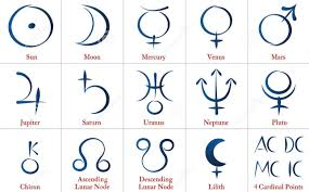 Astrology Sign Lesson 3 Astrology Signs And Their Meanings