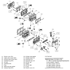 subaru boxer engine layouts of the