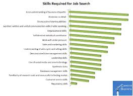skills and responsibilities required of a job seeker career sherpa