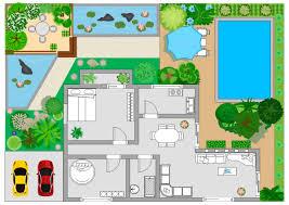Chic And Creative Garden Design Tool Garden Design Software Free