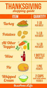 Fun Thanksgiving Questions Your Official Thanksgiving Cheat Sheet Ashley Walters Walters