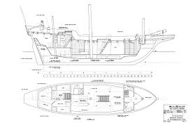 naval architecture