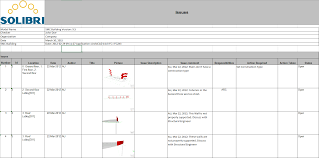 it issue report template coordination report templates