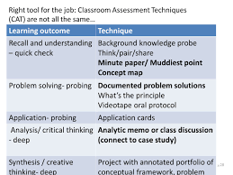 formative assessment as a means of gauging student understanding