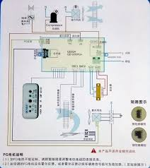 universal air conditioner control system manufacturer supplier china
