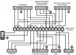 electrical drawing kuttappan u2013 the wiring diagram u2013 readingrat net