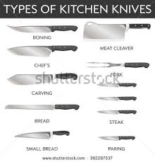 all types of knives kinds of knives in kitchen zipper mowers
